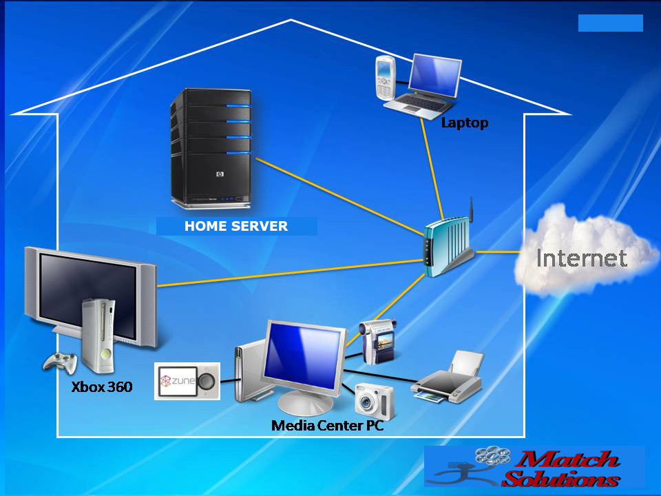 Home Multimedia 01